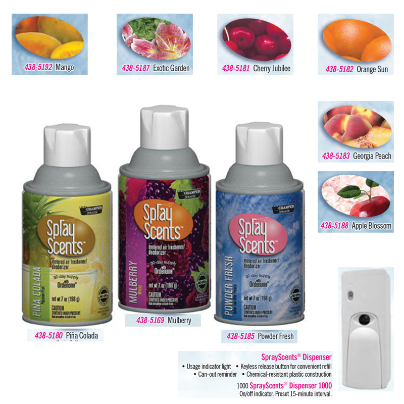 SprayScents – GROUP
